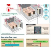 Fire protection system with nitrogen