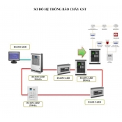 Addressable Fire Alarm System GST